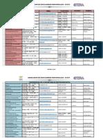 Agenda Min de Educ 2019