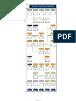 Estructura Tecnlogia en Trasnporte