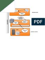 Diagrama Aplicación
