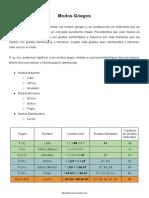 2-Modos Griegos.pdf