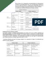 HLP Semantica