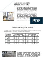 Relacion Agua-Cemento-Dosificaciones Del Concreto