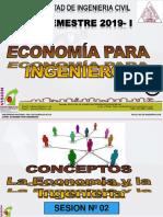 Clase 02 Economia Para Ing 2019 i Conceptos Diapositivas