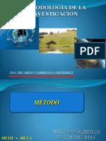 002_TEMA II METODOS DE INVESTIGACIÓN_FINAL.pptx
