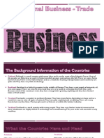 international business trade exercise
