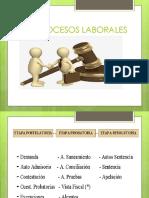 LOS PROCESOS LABORALES DIAPOSITIVAS.pptx