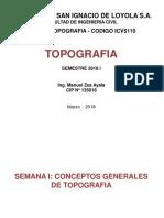 Topografia general  USIL.pptx