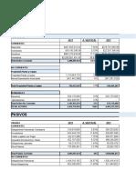Parcial 3 de Analisis Financiero (1)