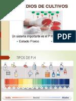 2.7- Ph.pdf