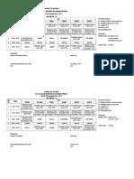 Jadwal Pelajaran Terbaru 2014-2015