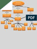 mapa conceptual capitulo 6 mantenimiento.docx