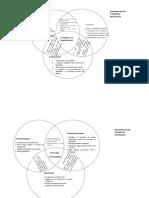 Diagrama de Ven