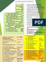 Client List International Standard DP Konsultan-Jan 2017