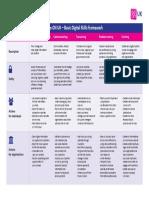 Basic Digital Skills Framework FINAL