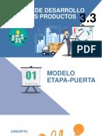 Modelos de Desarrollo de Nuevos Productos