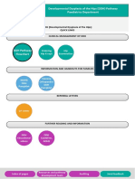 DDH Clinical Pathway