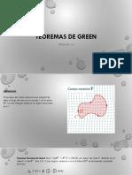 Teoremas de Green