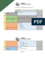 Plano de Accao AMOLP - Niassa