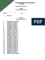15-2008_ The Contractors Registration (Amendment) Act,Act No 15 of 2008.pdf