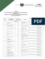 Lista școlilor private