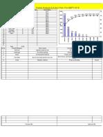 Pareto Chart A