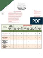 QCD-General FA Requirement Rev2015.pdf