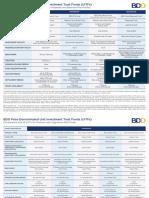 BDO UITFs 2017.pdf