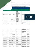 Listado APS 20-03-2019.pdf