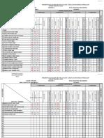Registro Auxiliar 2019, 3 Periodos (Hasta 42 Estud.) Con Numeros....