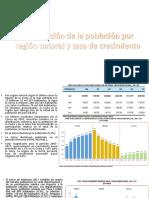 Distribucion de Poblacion en La Sierra