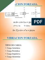 2. V. FORZADA.pptx