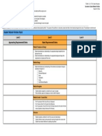 tgv4m wix student website portfolio rubric 2018-19
