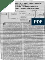 Edgard Romero Nava - Aumentos Generales Por Decretos Destruyen Empleos y Cierran Empresas - El Universal 14.12.1989