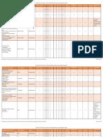 Indicative DNB Post MBBS Seat Matrix 01.04.2019
