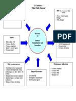 CS Customer - Plant Turtle Diagram 07