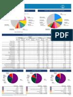 23-Cervix-Uteri-fact-sheet.pdf
