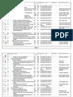 Calendario Académico 201520-V1