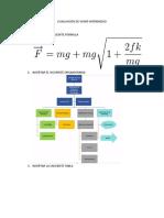 Formulas, Organigrama Tablas