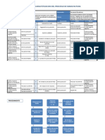 Matriz de Caractetizacion Del Processo de Manufactura