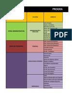Programación de Hospital Materno Perinatal Fd