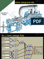 N2 Seal Rule