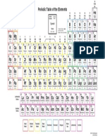 Periodic Table Oxidation