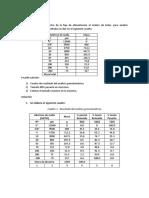 2.1 Problemas de Granulometria Ggs y Rr