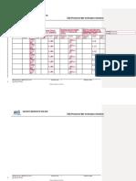 336 6522 BEMS(TS)714 F1_Anti Static Check Log Sheet