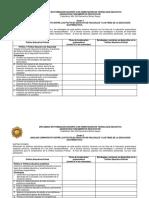 Políticas Educativas Policiales y Fines Educ. Guatemalteca