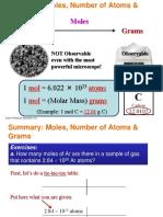Mass Mole Number Conversion