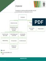 gestion_organizacional