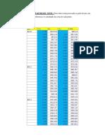 Datos Obtenidos a Partir Del Nivel Procesados