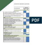 San Ricardo SWM Plan Assessment