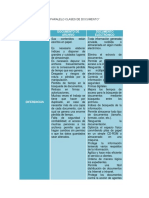 Paralelo Clases de Documento